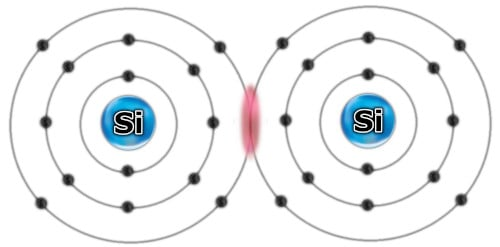 2 atoms