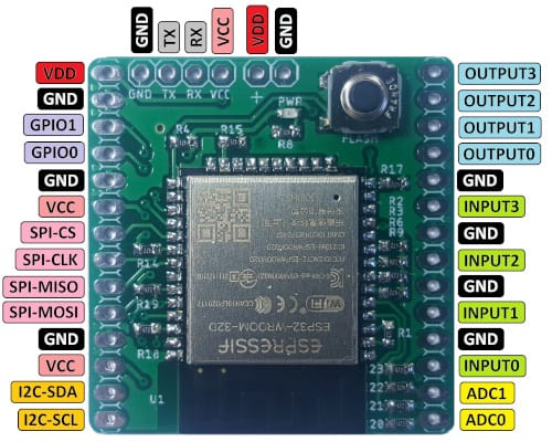 ss4h-esp32 pin refrence