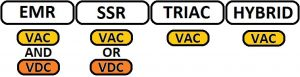 type of voltages